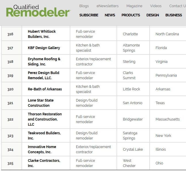 Quallified Remodeler top 324