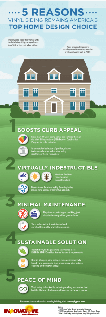 benefits of vinyl siding